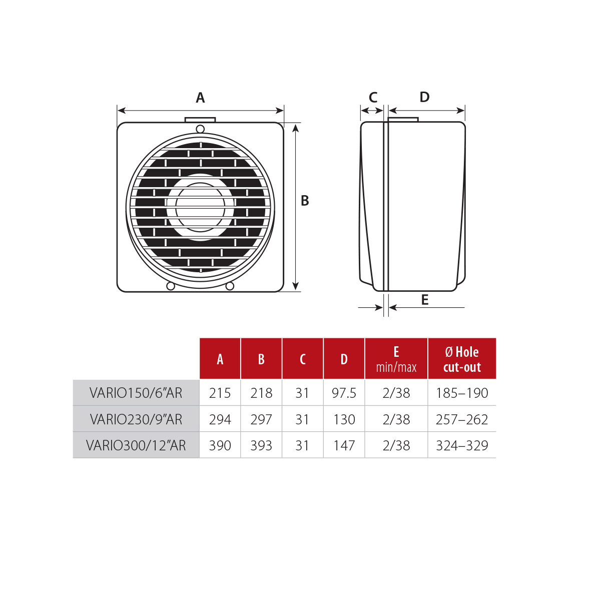 Vario Series Allvent Ventilation Products